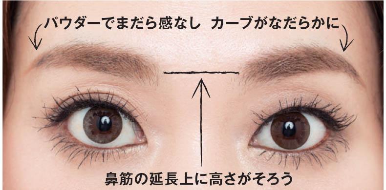 眉間の眉の剃り方