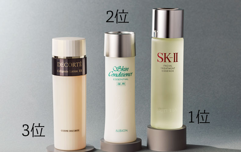 【1】読者が選んだ人気化粧水ランキング