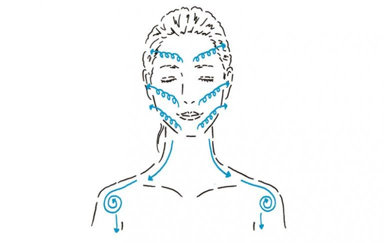 スクラブ洗顔を使った角質ケア方法
