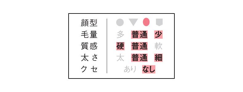 【1】外ハネボブヘア
