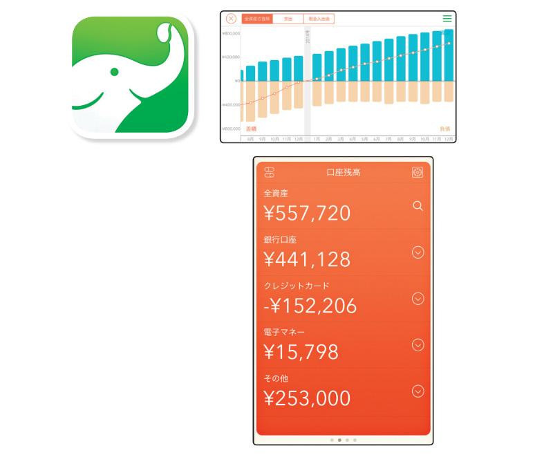 自分の全資産をアプリに紐づけておく