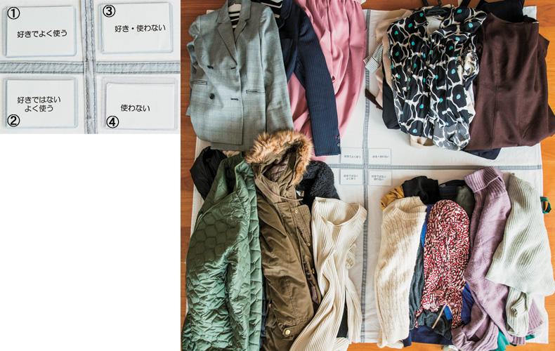 STEP3. 愛着×着る頻度のマトリックスで4種に分ける