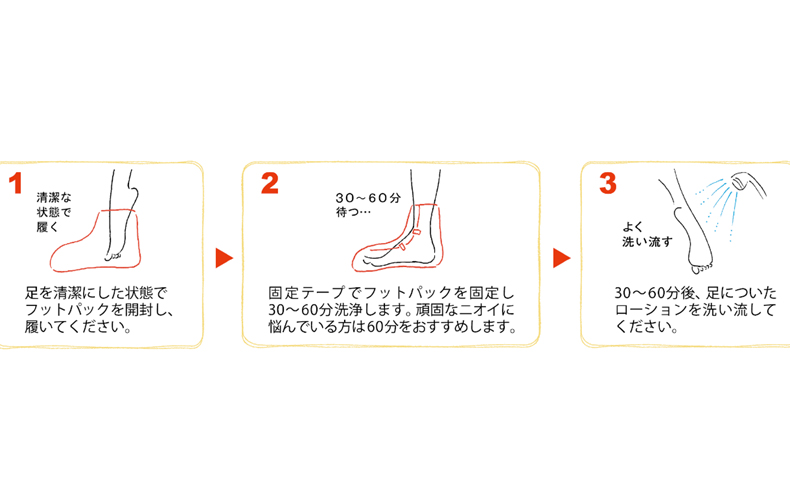 足をつけ置き洗浄する