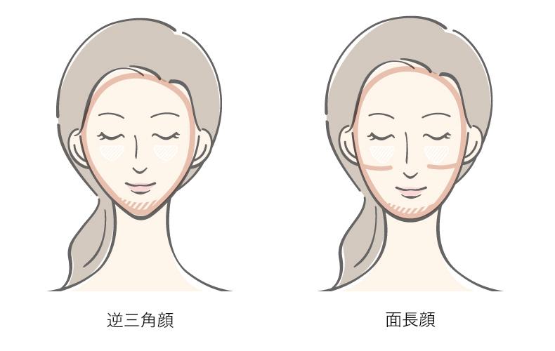 顔型別シェーディングの入れ方