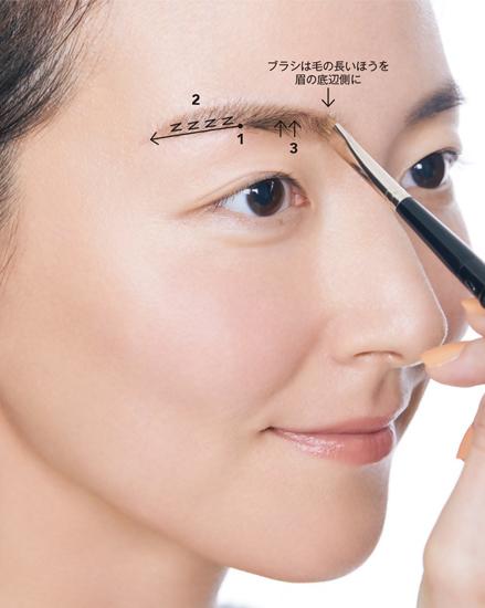 ■かっこいい眉毛の書き方