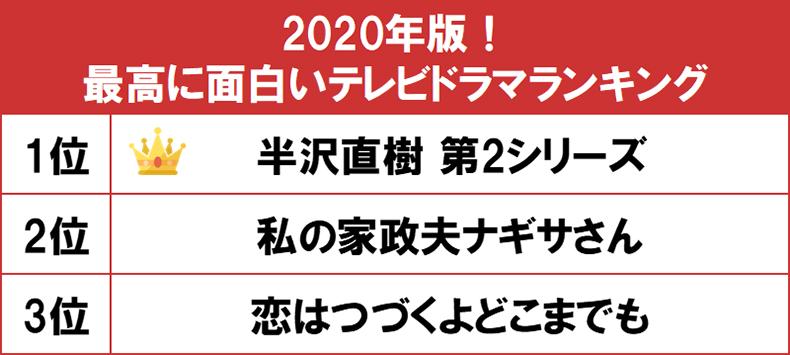 テレビドラマ ランキング 2020