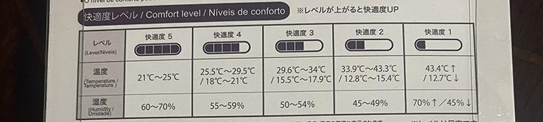 ダイソー デジタル温湿度計