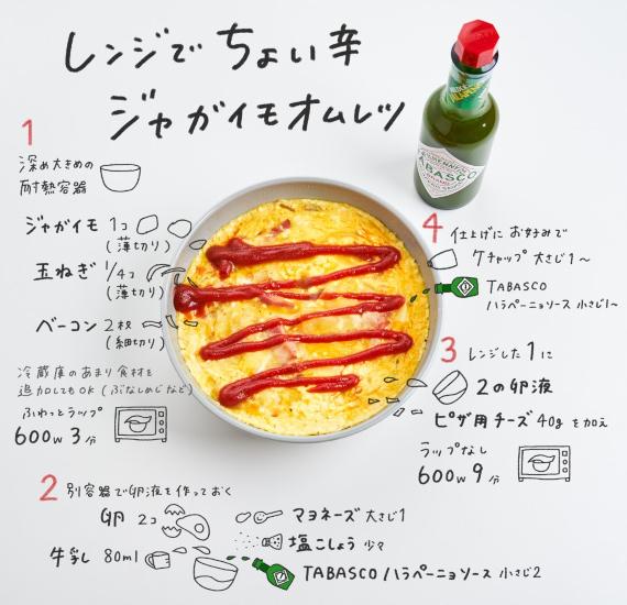 タバスコ オムレツ タバスコアレンジレシピ アレンジレシピ 残りもの レンジで 残りものレシピ じゃがいもレシピ