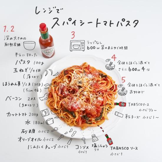 タバスコ タバスコアレンジレシピ アレンジレシピ 残りもの レンジで 残りものレシピ トマトレシピ