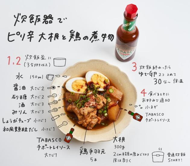 タバスコ タバスコアレンジレシピ アレンジレシピ 残りもの レンジで 残りものレシピ 大根レシピ