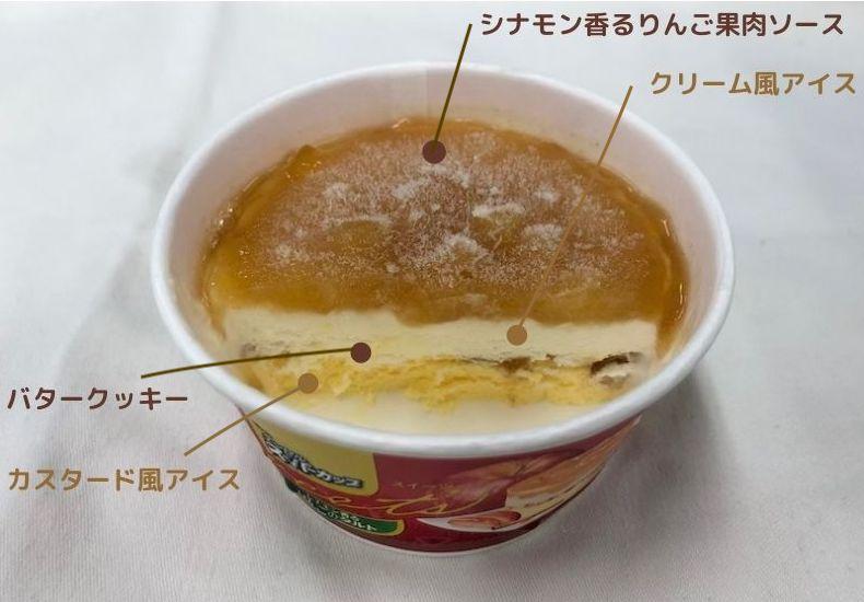 明治 エッセル スーパーカップSweet's 新作 アイス シナモン りんごのタルト